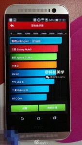 All New HTC One (M8) Appears In Benchmarks