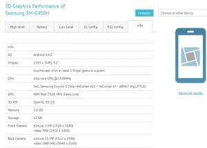 Samsung Galaxy S5 With Octa-Core Processor Spotted With 5.2-inch 1080p Display