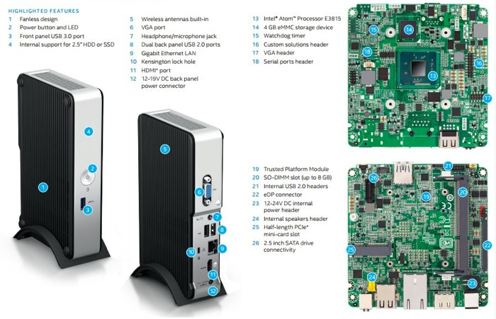 Intel Fanless Bay Trail NUC Mini PC-1