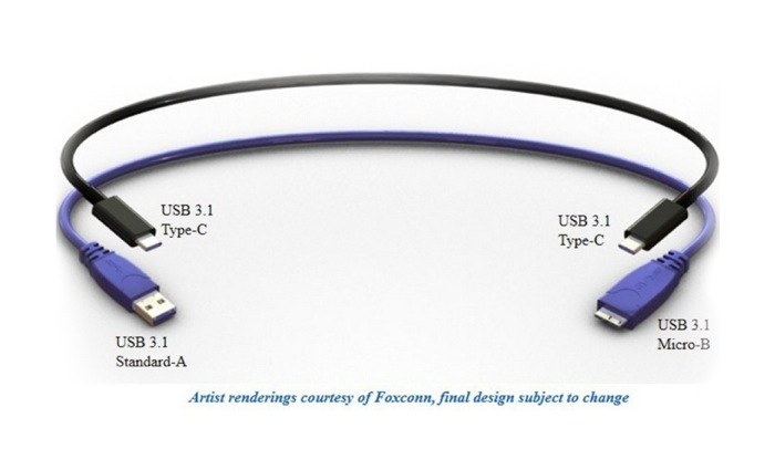 Reversible USB Cable