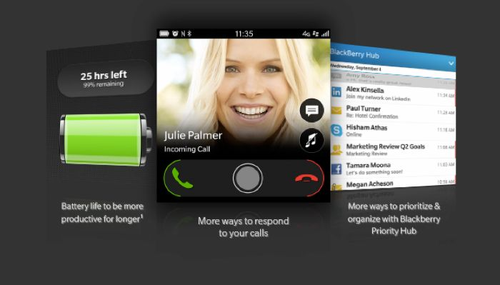 Sprint BlackBerry 10.2.1 Update