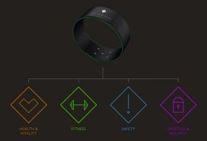 Vidameter Holistic Smartband Unveiled (video)