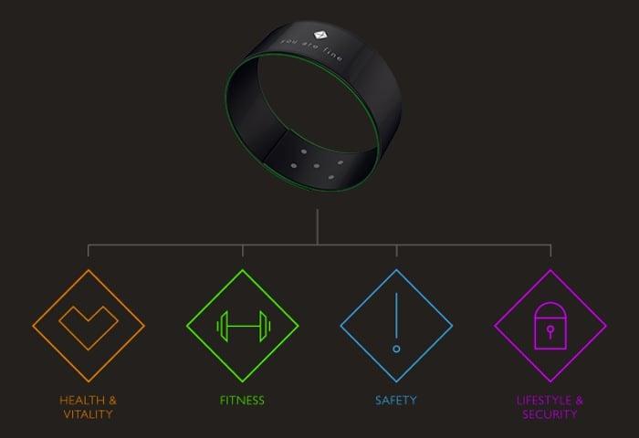 Vidameter Holistic Smartband