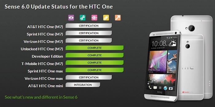 htc-sense-6