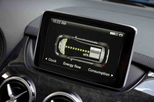 2014 Mercedes B Class Electric Drive