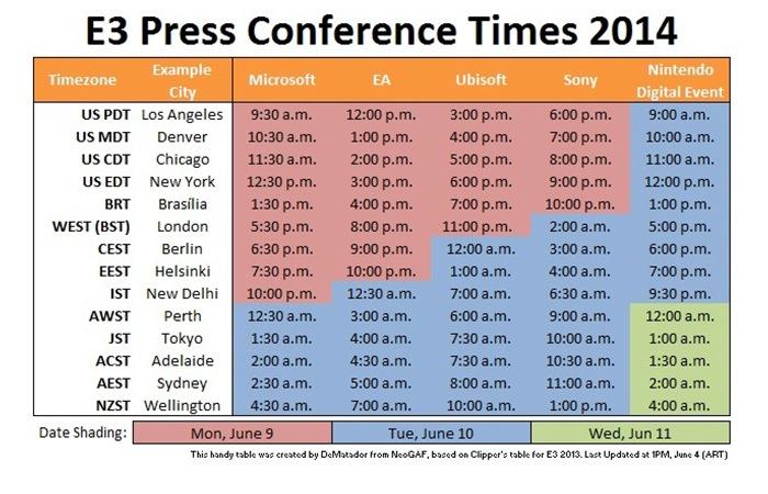 E3 Press Conference Times 2014