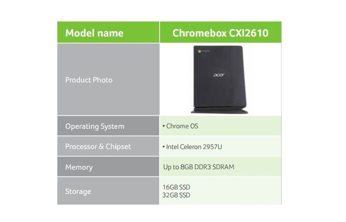 Acer Chromebox CXI2610-1