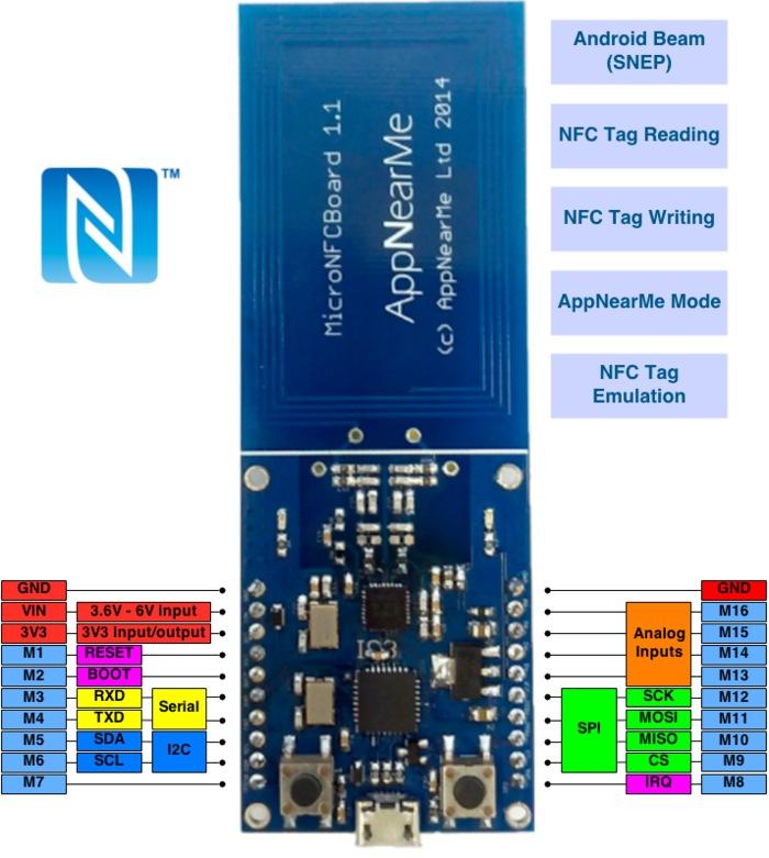 NFC Sensor