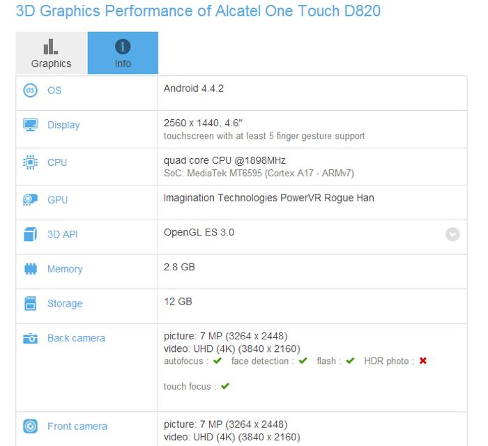 alcatel-gfxbench