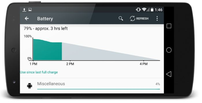 android 5.0 battery