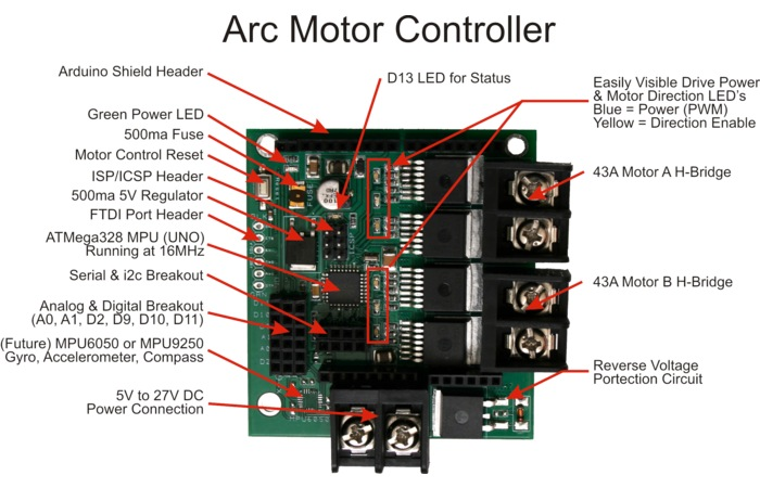Arduino Motor Shield Arc Controller Launched By Arc