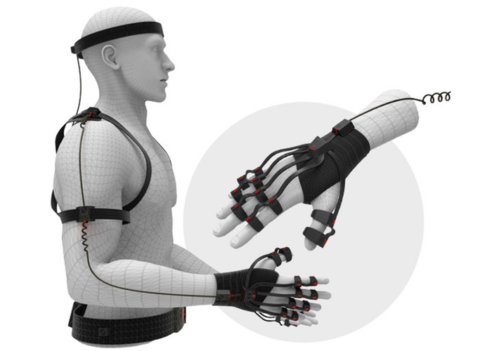 Motion Capture System
