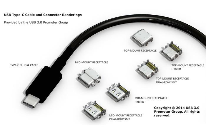 Reversible USB