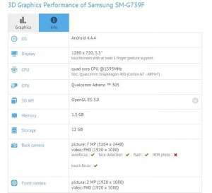 Samsung SM-G739F Phablet Spotted On GFXBench