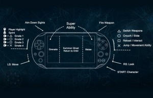 Destiny PlayStation 4 Remote Play Hands On (video)