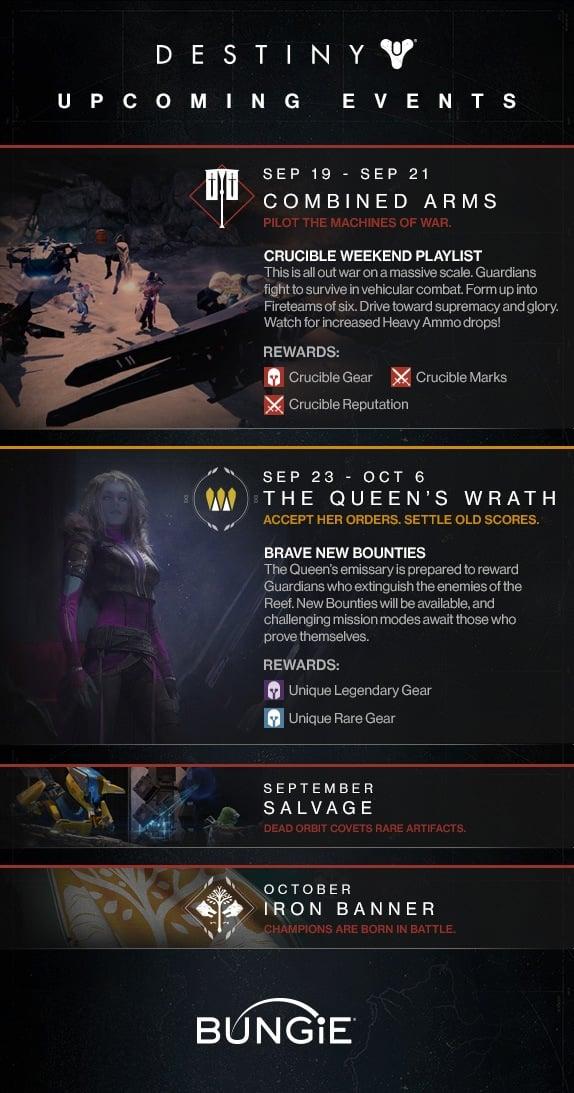 Destiny Public Events