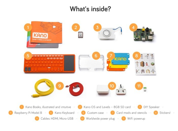 First 18 000 Kano Raspberry Pi Computer Kits Ship Out Video