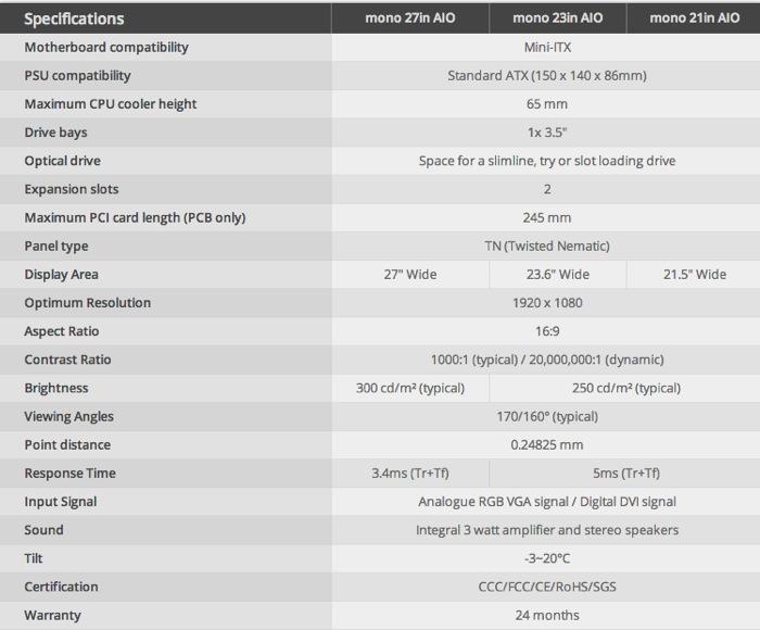 Mono PC Chassis