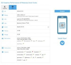 Motorola Droid Turbo Appears In Benchmarks