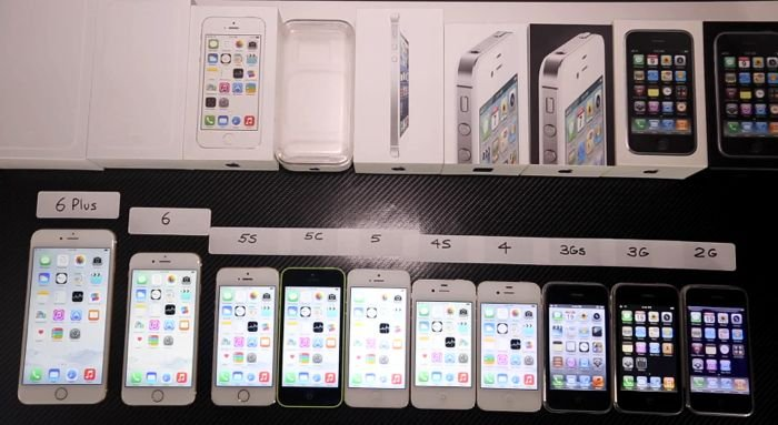 The First IPhone Was Launched Back In 2007 And Since Then Apple Has Released A Total Of 10 Different Models This Includes New 6