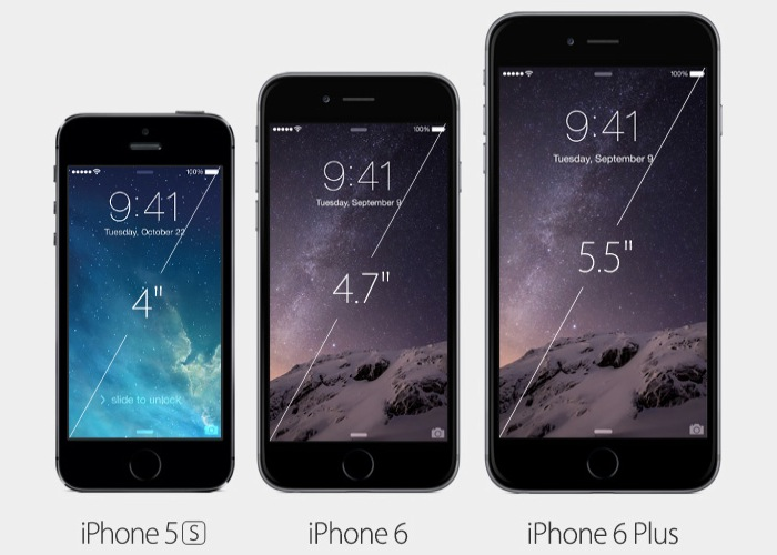 iPhone 6 Screen Sizes