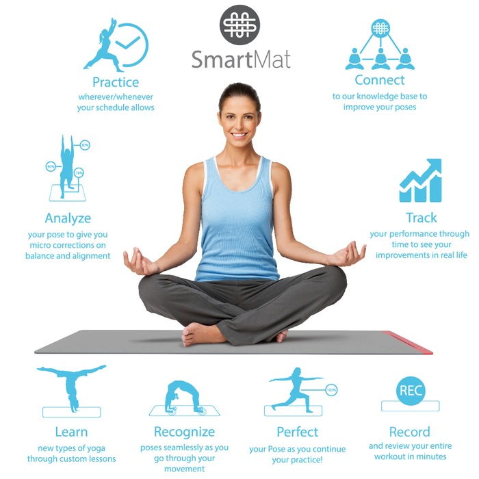 Intelligent Yoga Mat