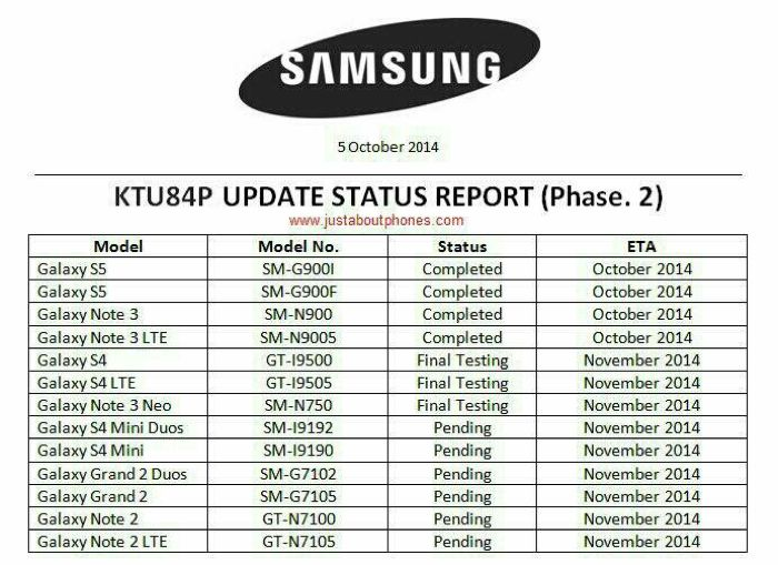 android 4.4.4 update