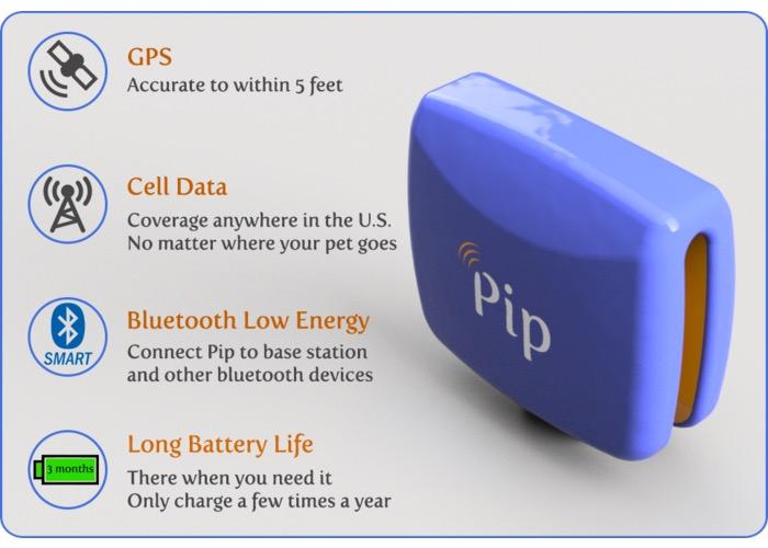 Pet GPS Tracker