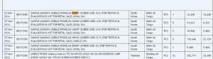 Samsung SM-E700F Spotted on Zauba, Packs a 5.5-inch Display