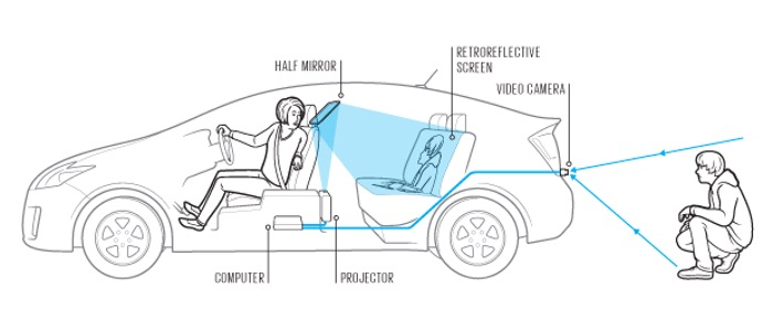 Transparent Car Concept Lets Drivers See Through Doors Video