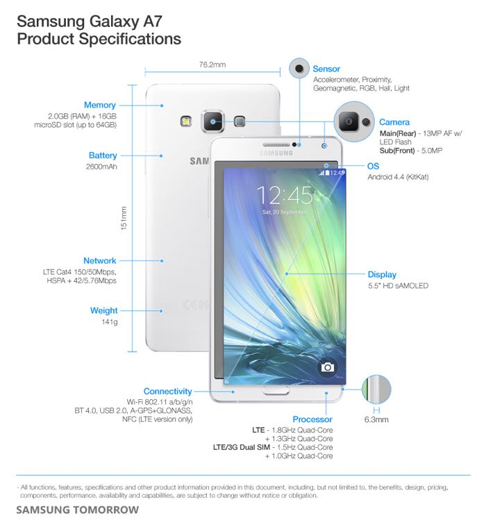 Galaxy A7 specification sheet released by Samsung