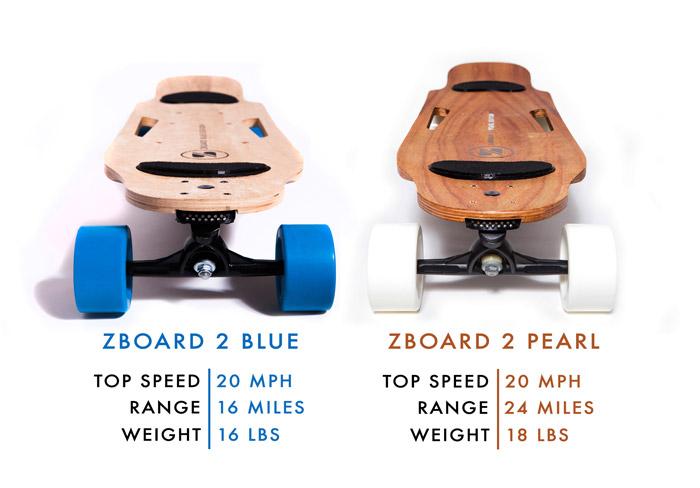 zboard-700