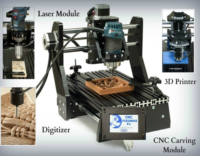 CNC Piranha Fx All-in-One System