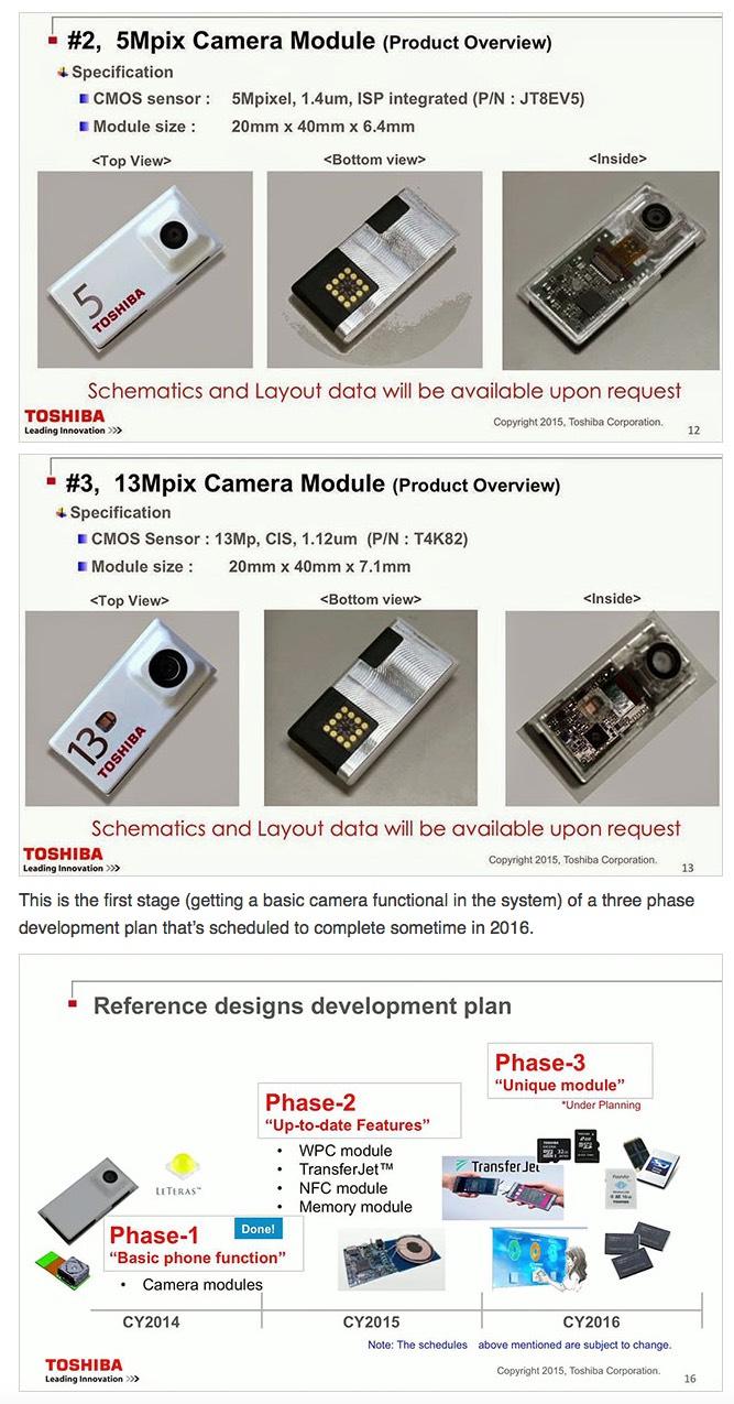 Project Ara camera module