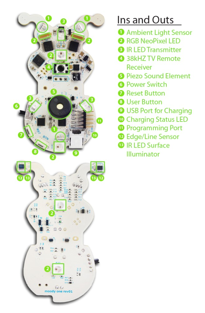 Ringo Arduino Robot