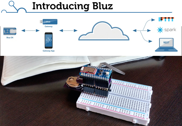 Bluetooth LE Development Kit