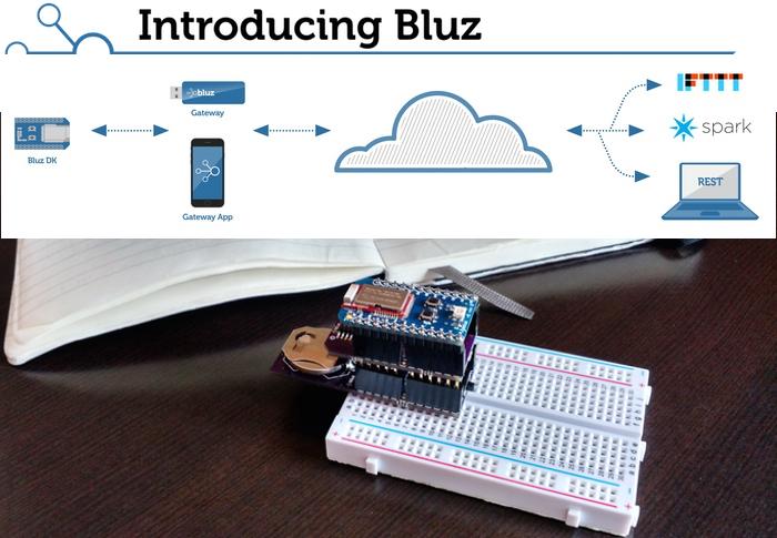 Bluetooth LE Development Kit