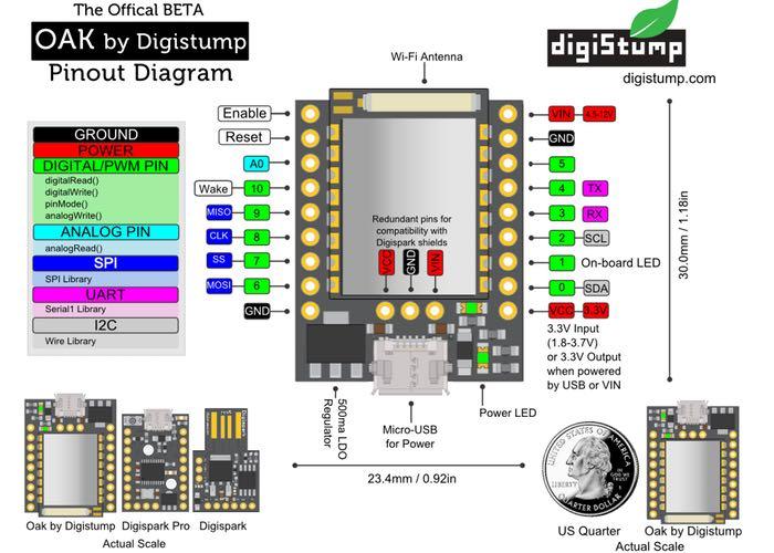Oak WiFi Arduino Development Board