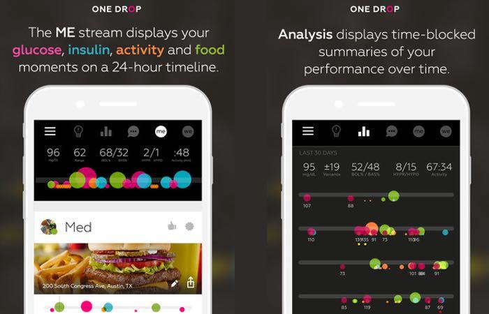 OneDrop Diabetes App