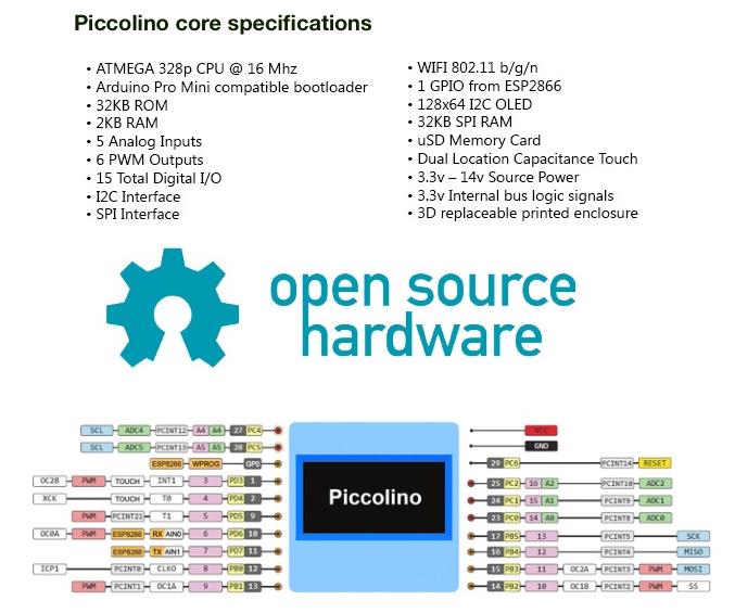 Piccolino OLED Arduino Screen