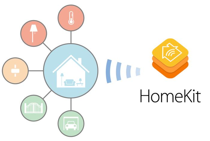 Ge unveils apple homekit supported home automation led for Apple homekit bticino