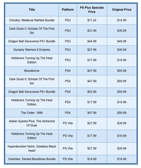 PlayStation Plus Specials