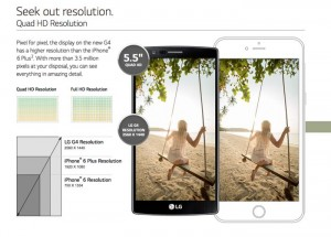 LG G4 Resolution Compared To iPhone 6