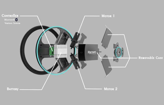 smart-bike-wheel
