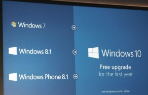 Windows 10 Updates For Pirated Versions More Details