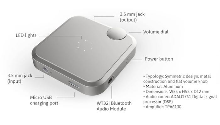 AUMEO Designed to Offer Tailored Audio