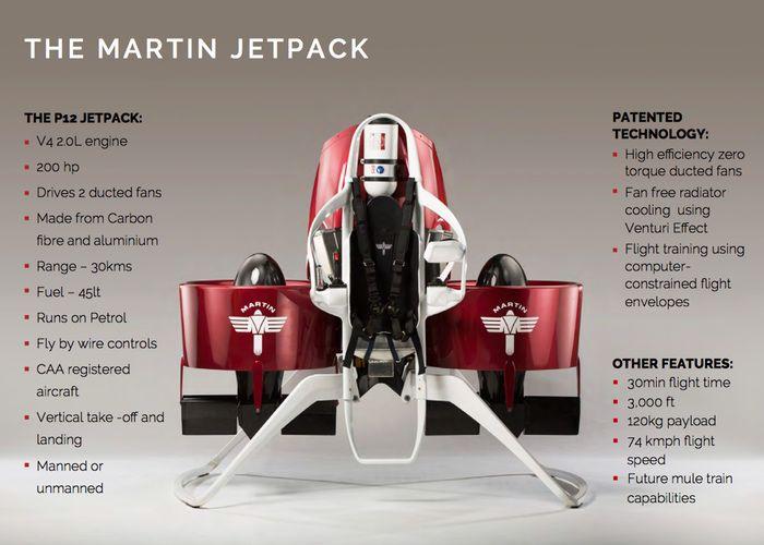 Martin Aircraft Jetpack