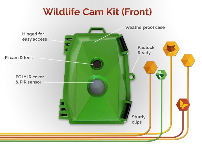 Raspberry Pi Naturebytes Wildlife Camera Kit