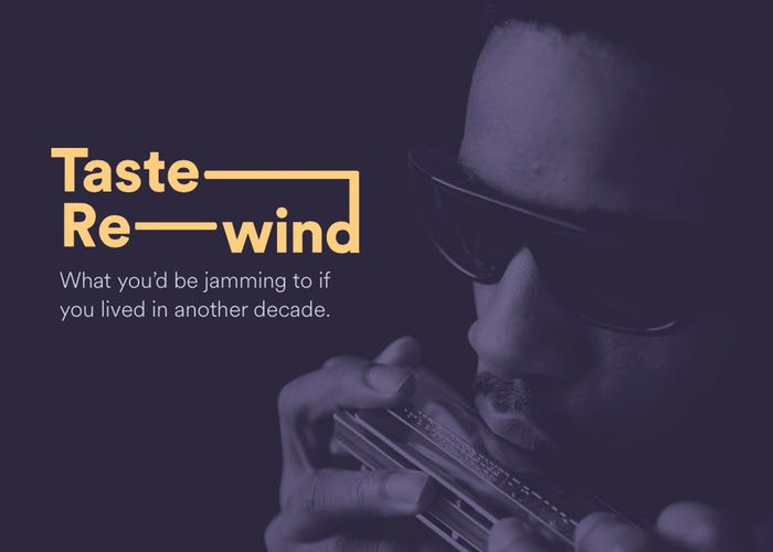 Spotify Rewind Feature