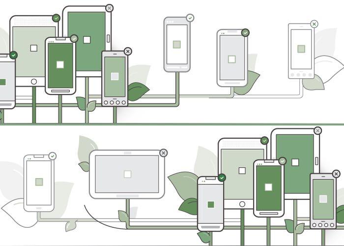 Amazon AWS Device Farm